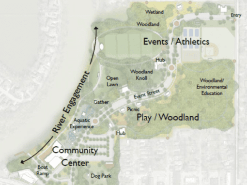 Broad Ripple Park Master Plan